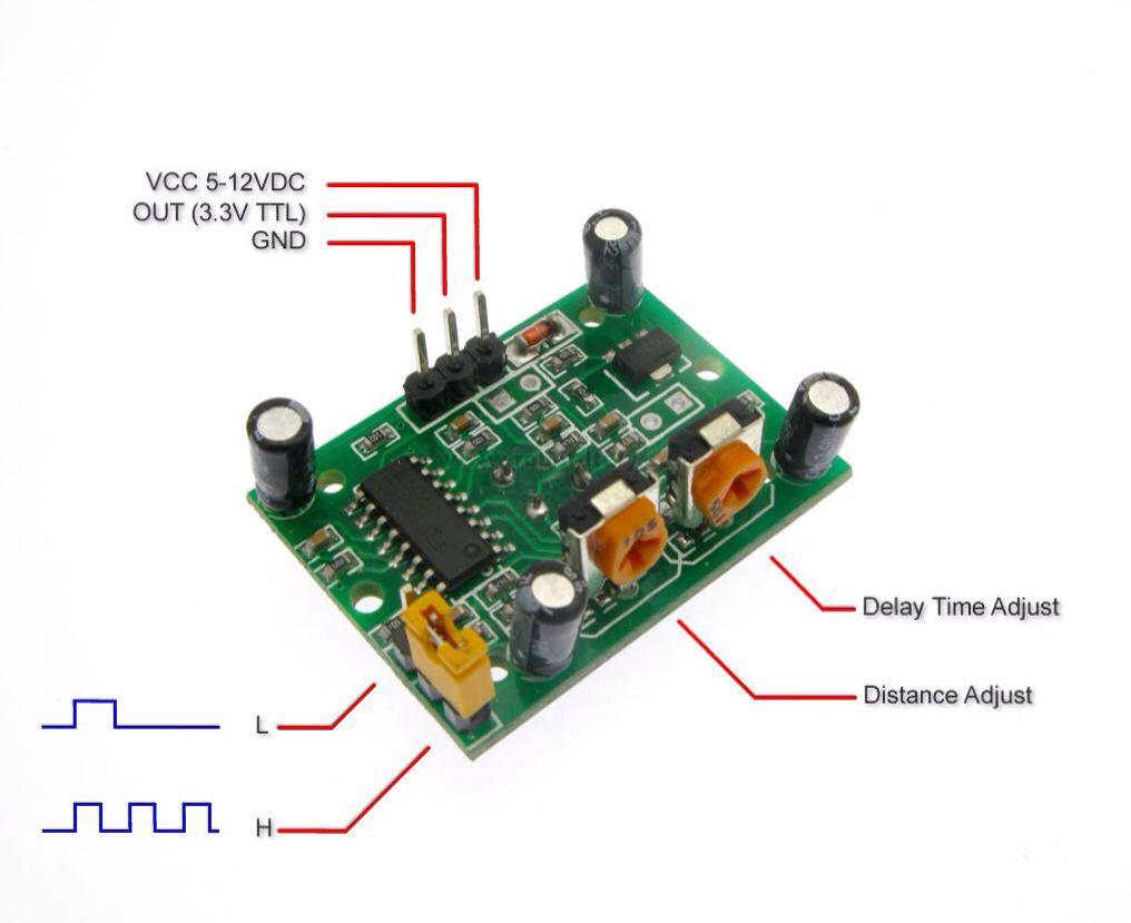 Raspberry Pi PIR Bewegungsmelder HC-SR501 – Sensor und Modul ...